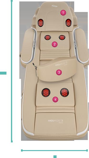 Andulación, alivio del dolor crónico con Andumedic 3 HOME, medidas y componentes