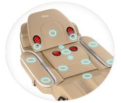 Transmisores vibratorios para Andulación, alivio del dolor crónico con Andumedic 3 HOME